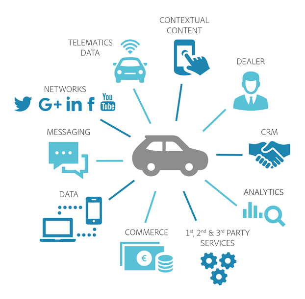 Adobe BMW Infografik Stefie Plendl