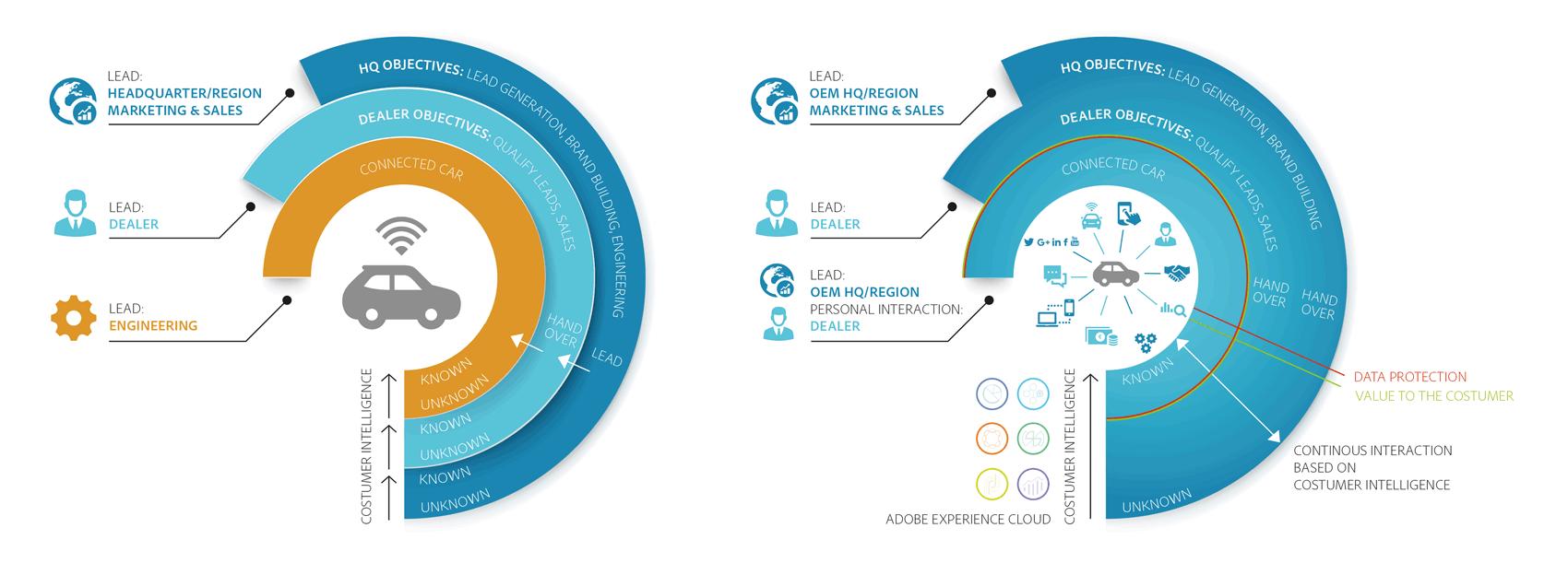 Adobe Infografik Stefie Plendl